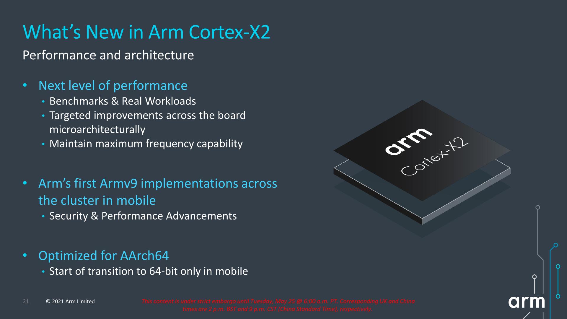 ARM Cortex-X2 Specifications