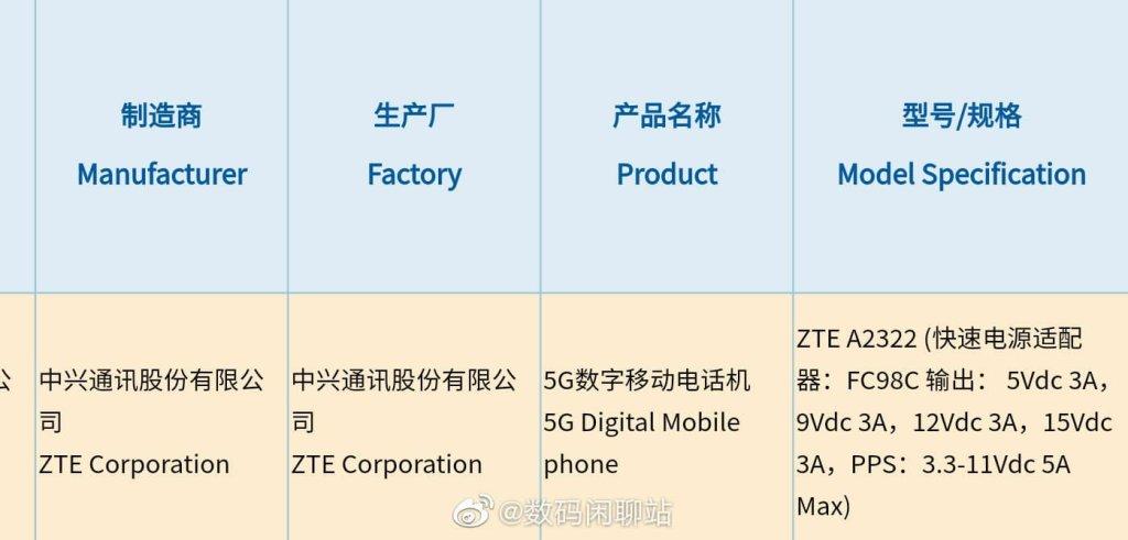 ZTE Axon30 3C Certification