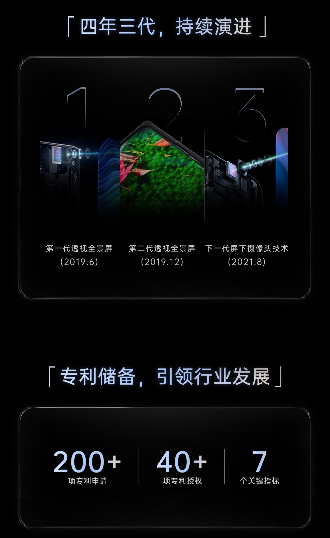 OPPO Next-generation Under-screen Camera Technology