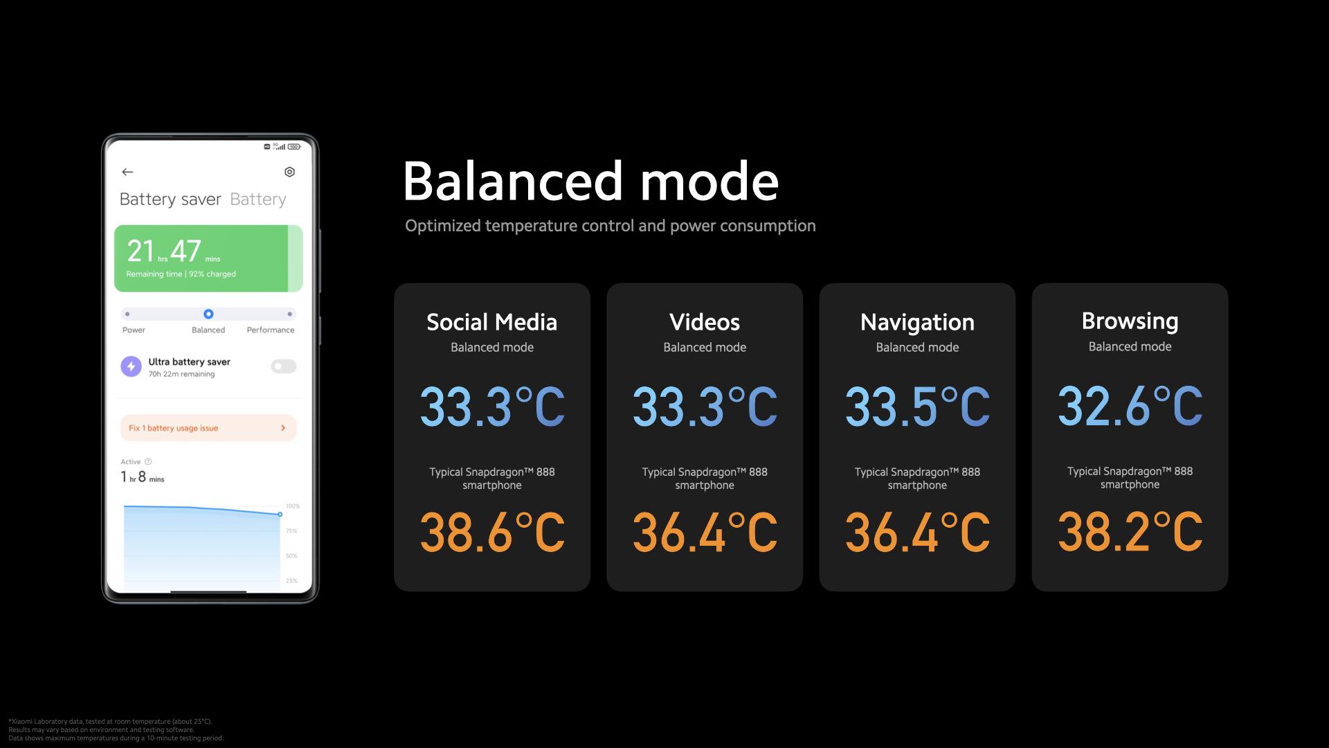 Xiaomi Mix 4 official now
