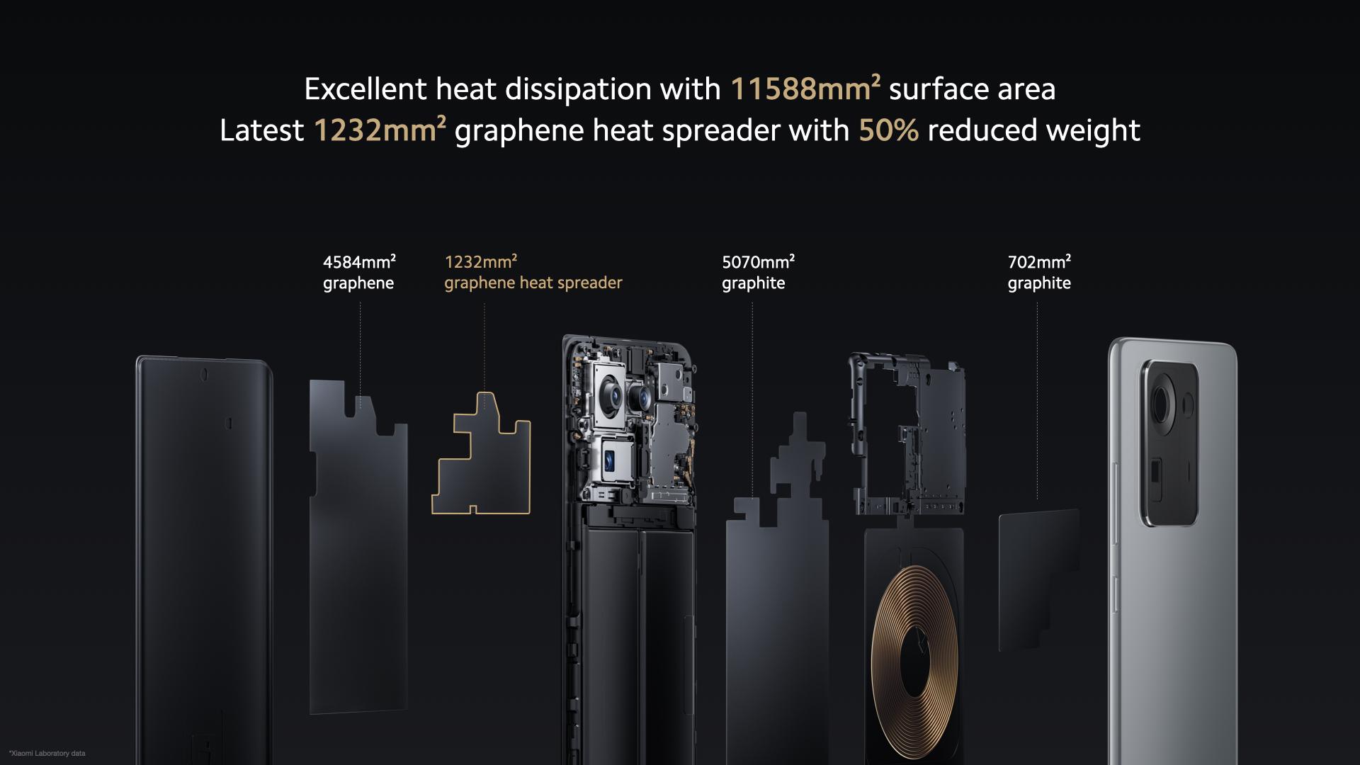 Xiaomi Mix 4 Cooling Technology