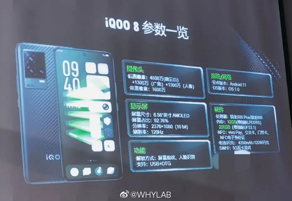 iQOO 8 and 8 Pro Specifications Comparison