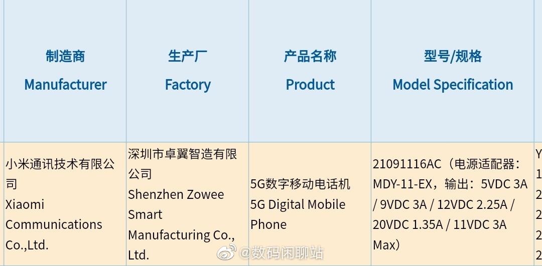 Xiaomi K16A Certified on 3C