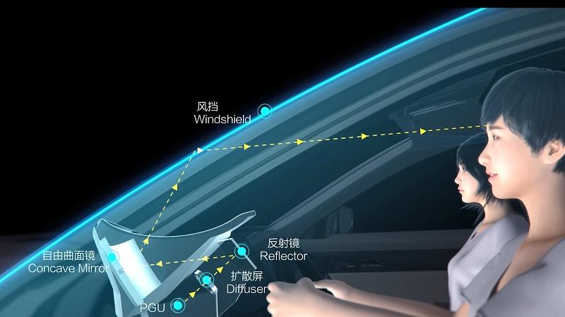 Huawei AR-HUD Introduction