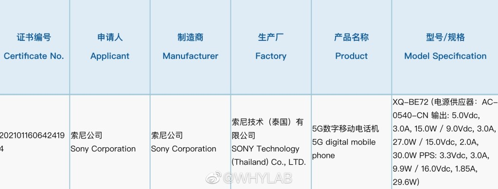 Sony Xperia XQ-BE72 3C Certified: Headed to Launch 1