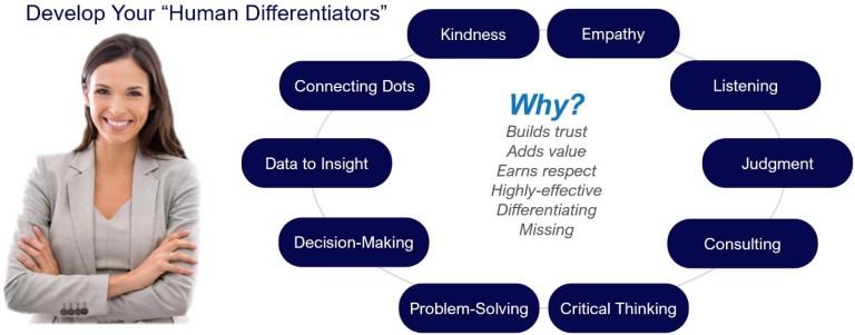 Develop your human differentiators
