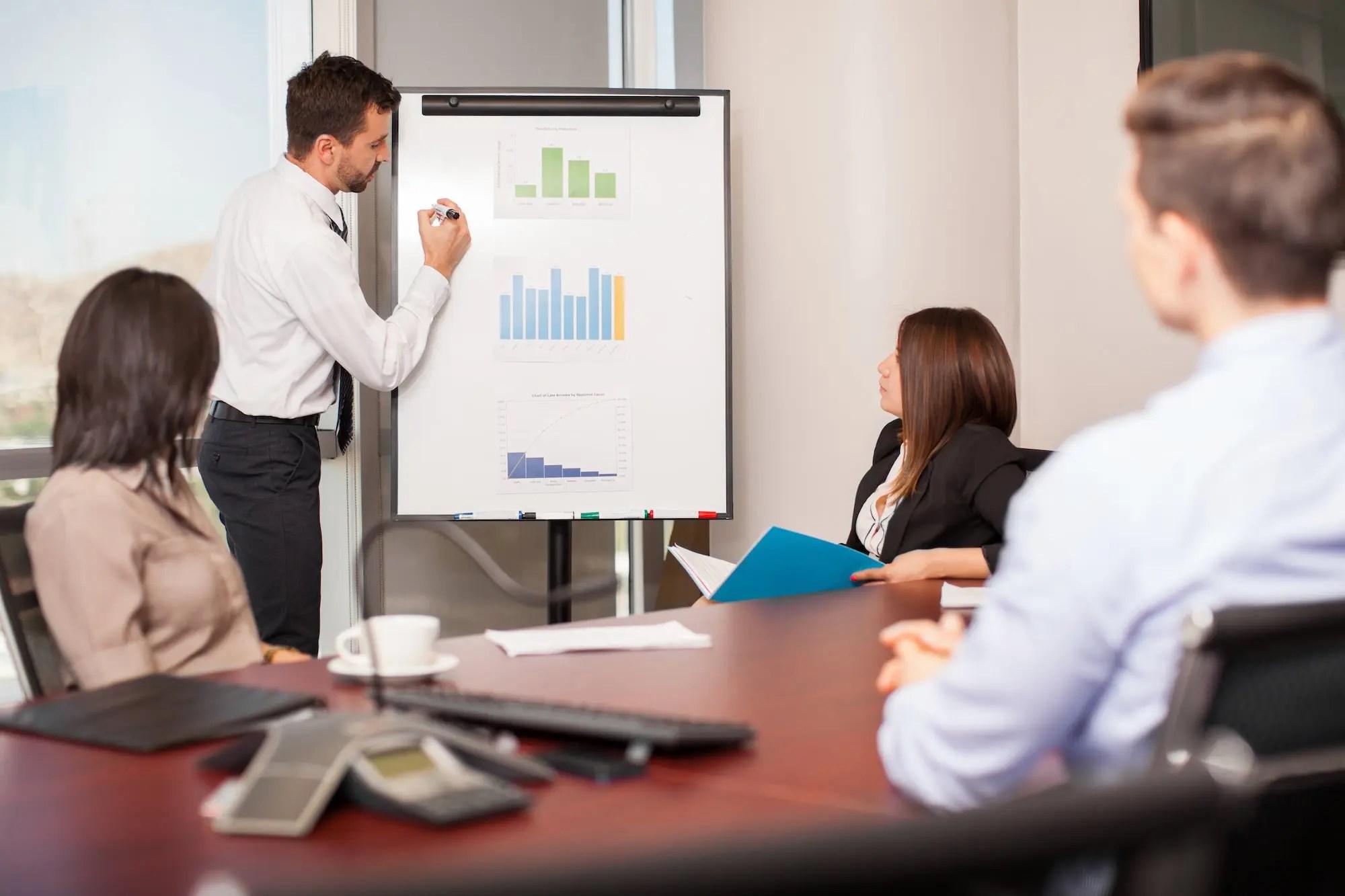 Sales Team using Sales Metrics for Sales Training