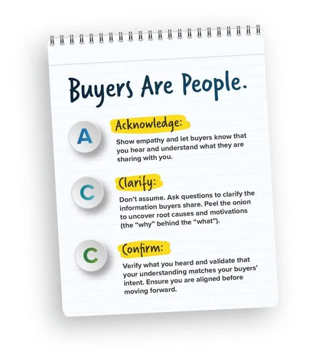 Effectively Communicate with Buyers - ACC - SPARXiQ