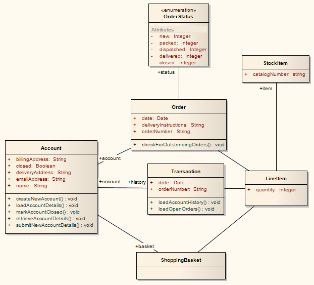 how to convert uml diagram java code electric wiring transformation [enterprise architect user guide]
