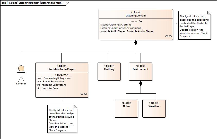 block diagram images engineering