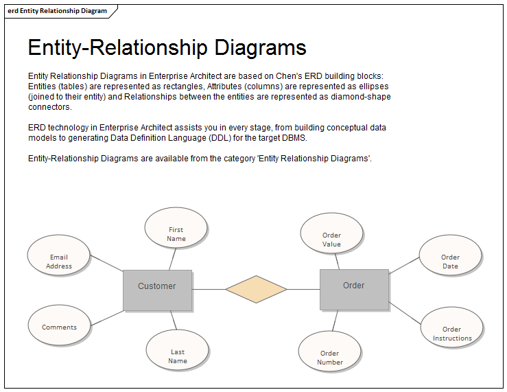 entity relationship diagram for a library management system wiring dual 2 ohm subwoofer enterprise architect user guide