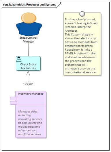Parts Of A Check Diagram : parts, check, diagram, Parts, Check, Diagram, Human, Anatomy