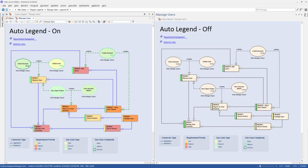 medium resolution of diagram legends