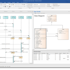 How To Draw Database Diagram Australian Telephone Line Wiring Uml Modeling Tools For Business, Software, Systems And Architecture