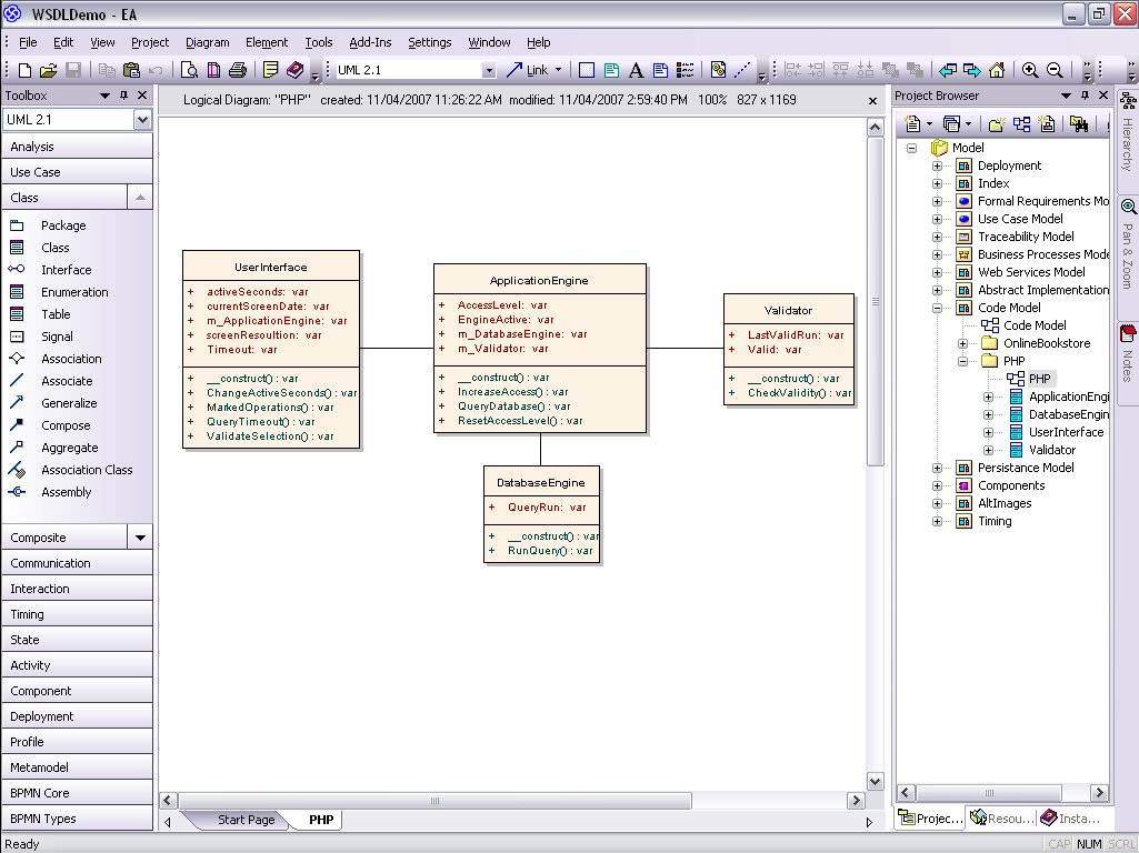 hight resolution of the unified modeling languages php class diagrams