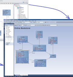 moving visio diagrams into enterprise architect [ 2626 x 1436 Pixel ]