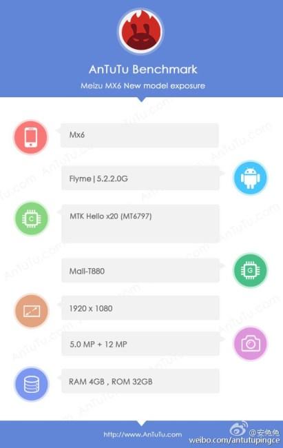 Meizu-MX6-AnTuTu