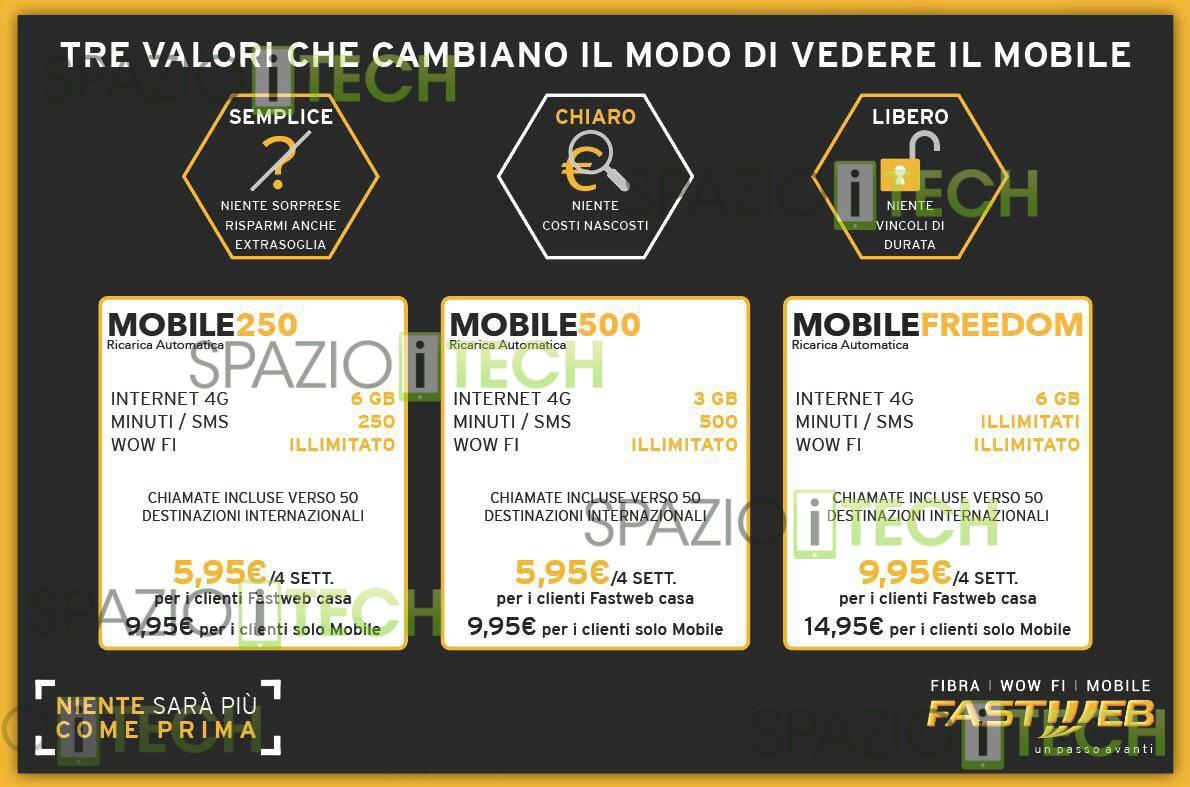 Fastweb punta al mercato del mobile ma con innovazione