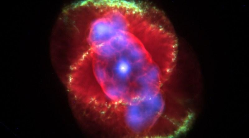 Nebulosa Occhio di Gatt