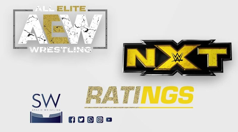 WWE vs. AEW: Ascolti NXT & Dynamite 19-02-2020