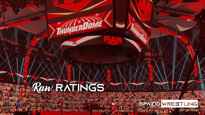 WWE: Ascolti WWE Raw 30-11-2020