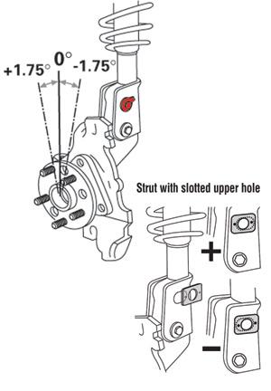Whiteline KCA416 or Crash Bolt for slotted upper strut