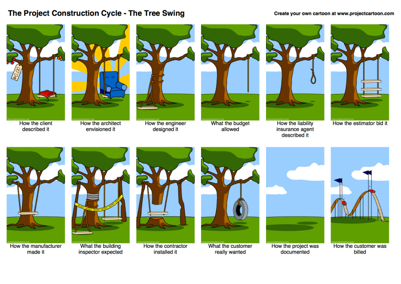 Project Construction Swing Cartoon