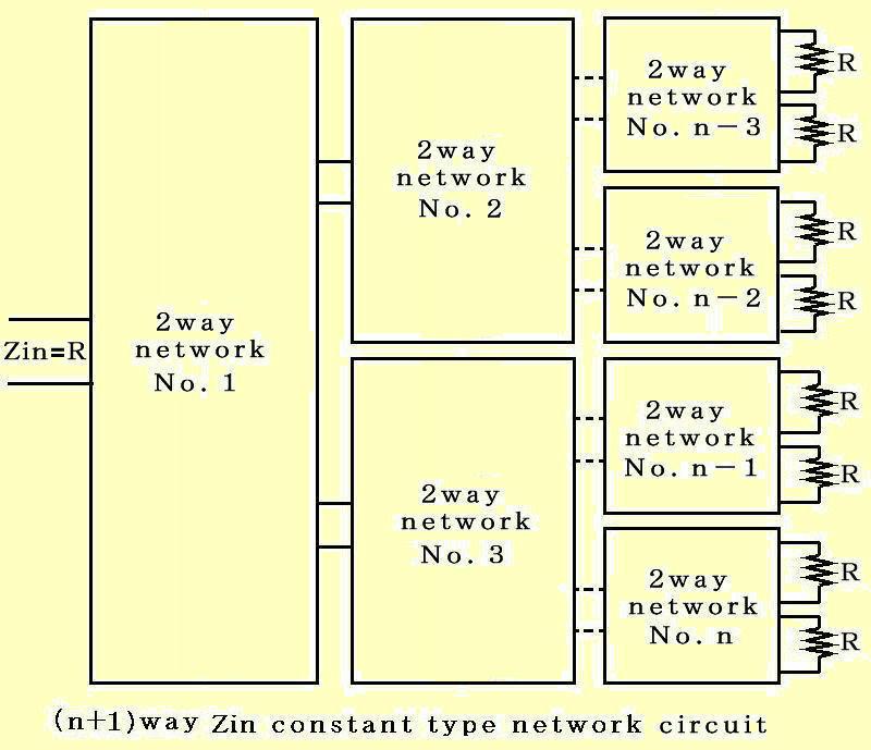 Speaker Network Design