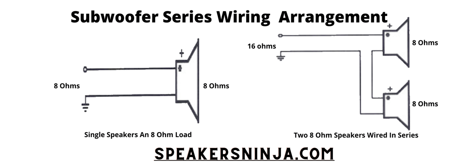 What Hits Harder 1 Ohm or 4 Ohm? [Apr 2021]