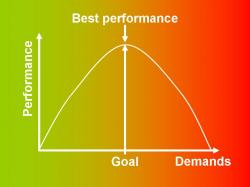 goal-bestperfomance