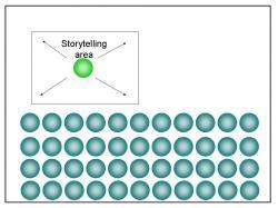 stage-storytelling