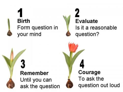 8 tips for encouraging questions in your presentation