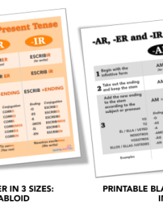 Spanish regular verbs chart ar er ir conjugation in the present printable posters and handout also rh speakinglatino