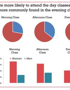 In also why tufte is flat out wrong about pie charts speaking powerpoint rh speakingppt