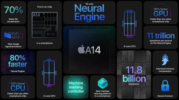 Apple's A14 chip in iPhone 12 has performance comparable to laptops