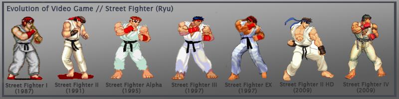 evolucion Ryu