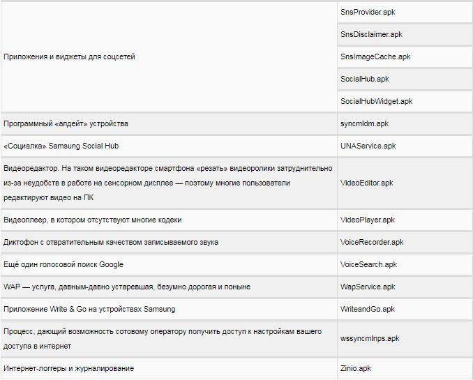 список приложений4