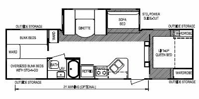Specs for 2009 Travel Trailer Skyline Nomad Aluma-Bond RVs