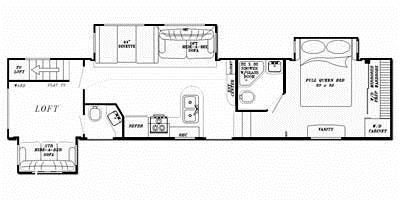 Specs for 2010 Fifth Wheel Gulf Stream Canyon Trail RVs
