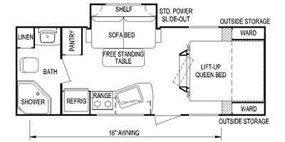 Full Specs for 2014 Skyline Koala Super Lite 21CS RVs