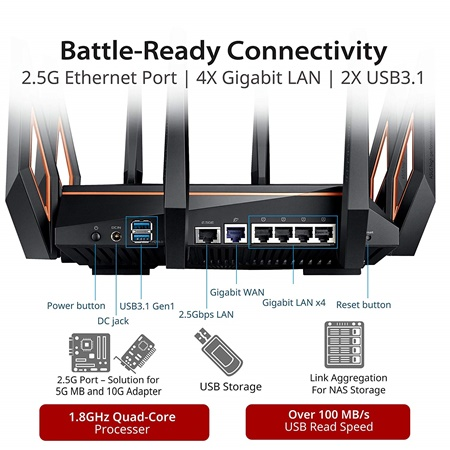 Asus ROG Rapture GT-AX11000 interface ports