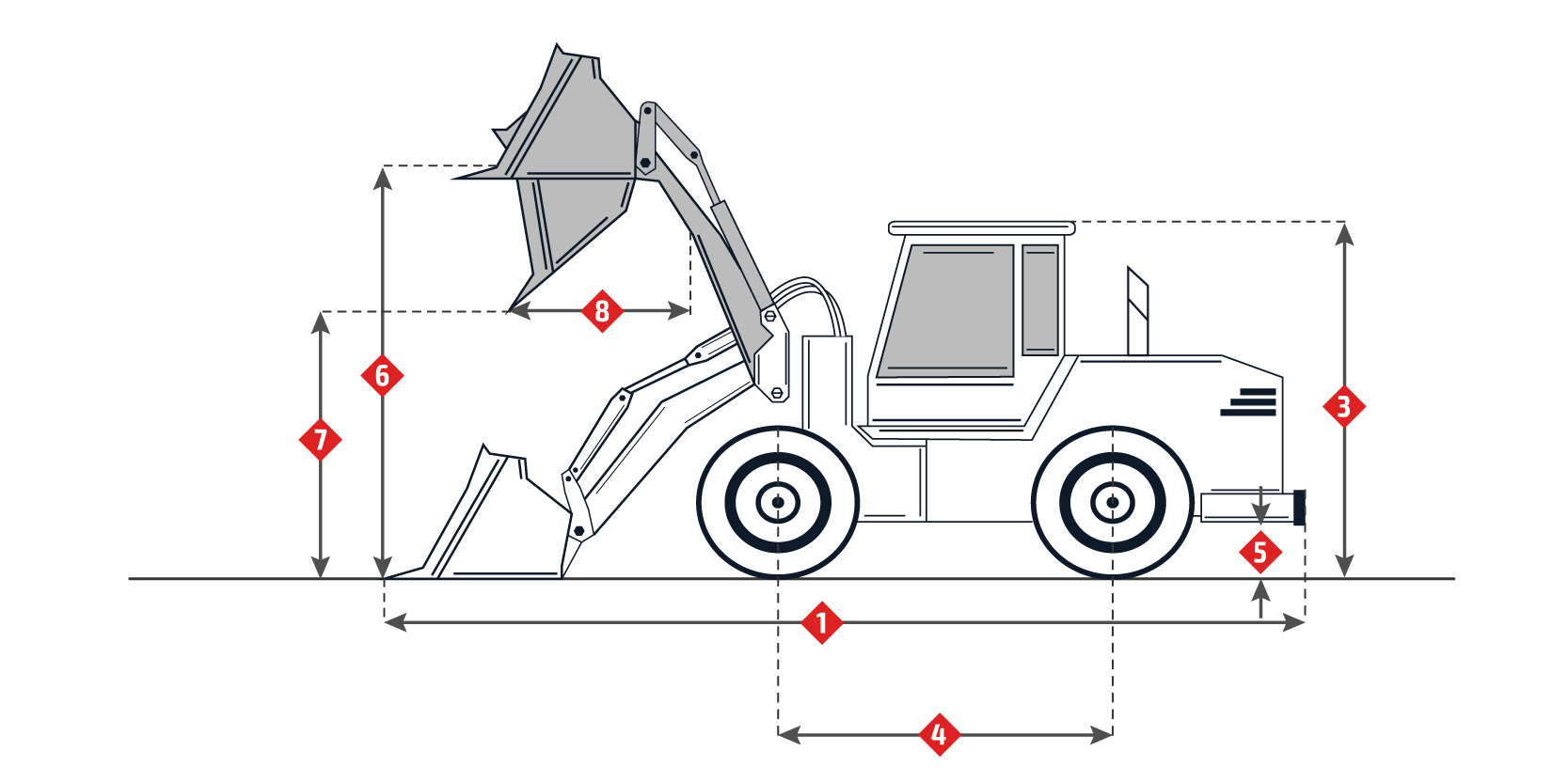 Caterpillar It28b Specifications Attached Equipment