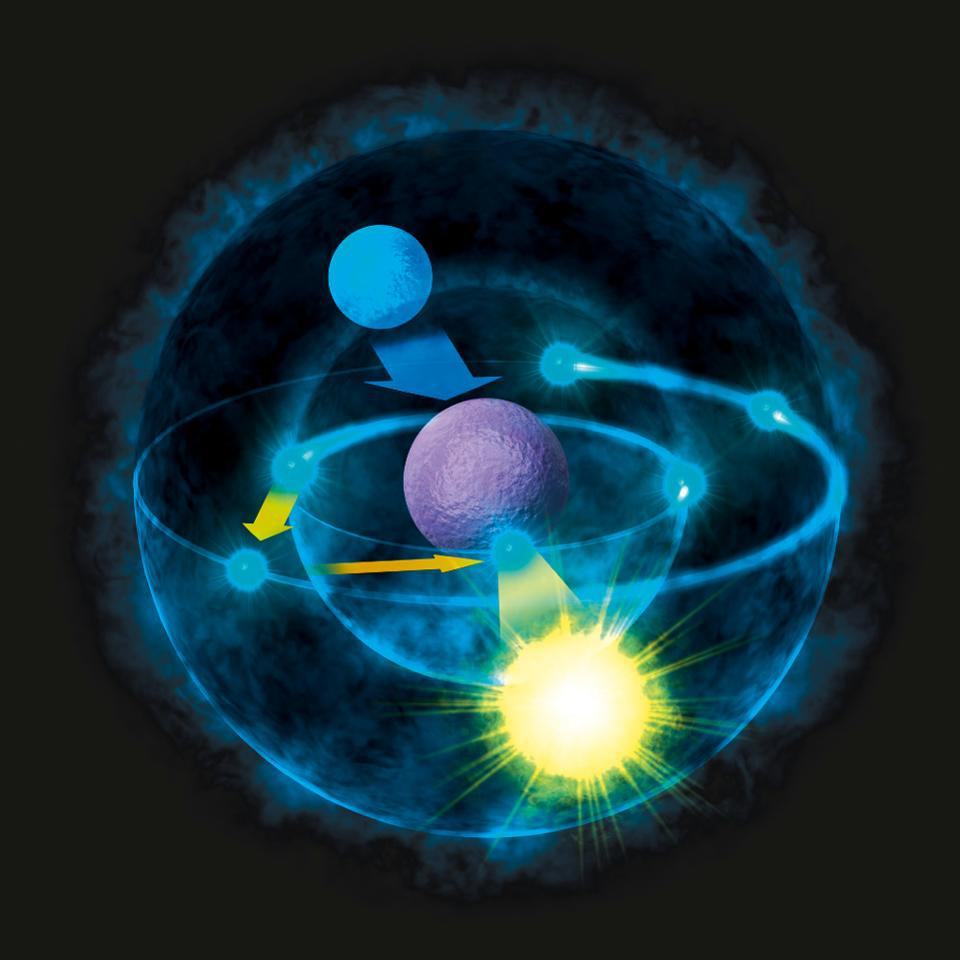 A classical model of an atom has a particular beauty to it, but is oversimplified.