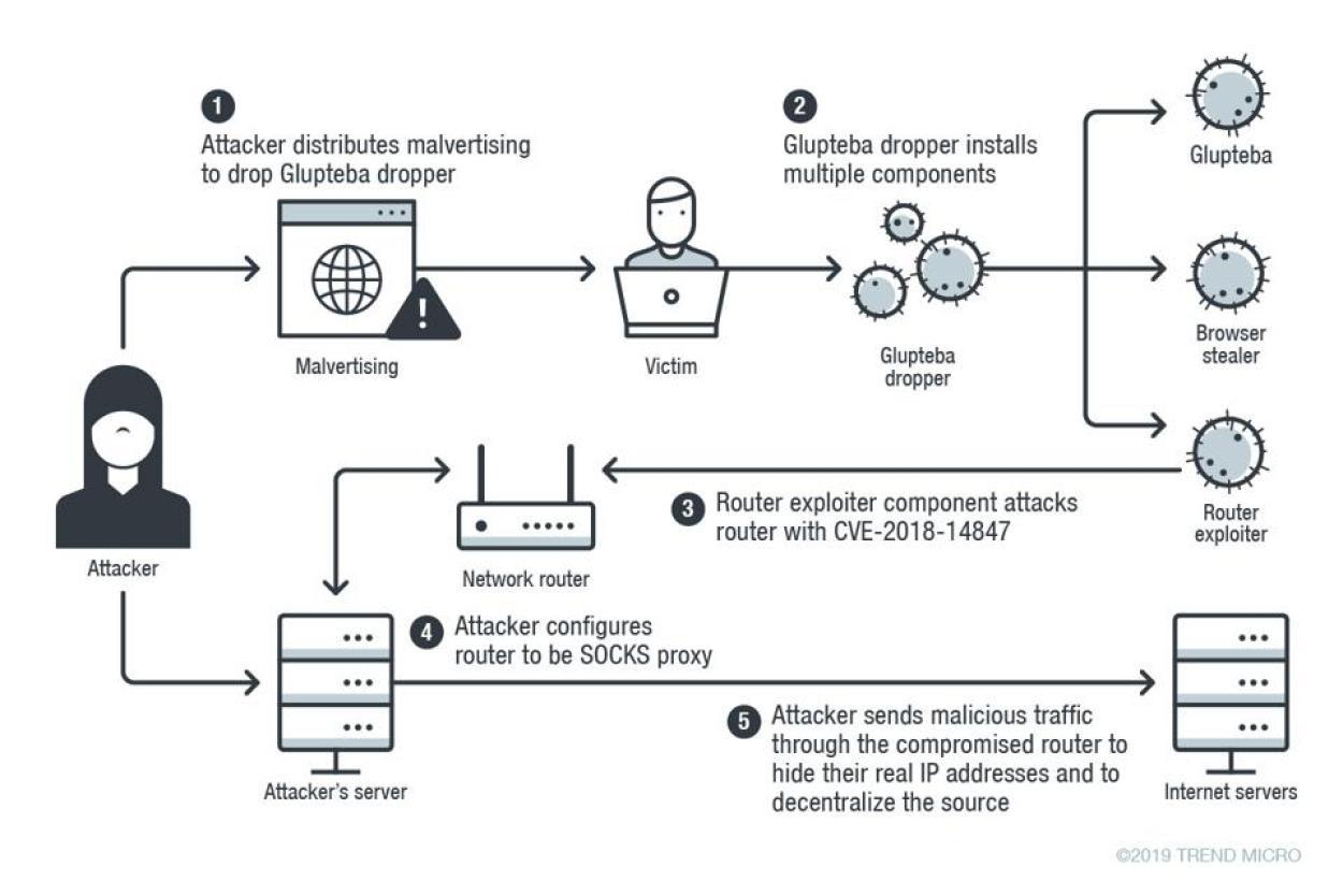 bitcoin, blockchain, bitcoin price, chart