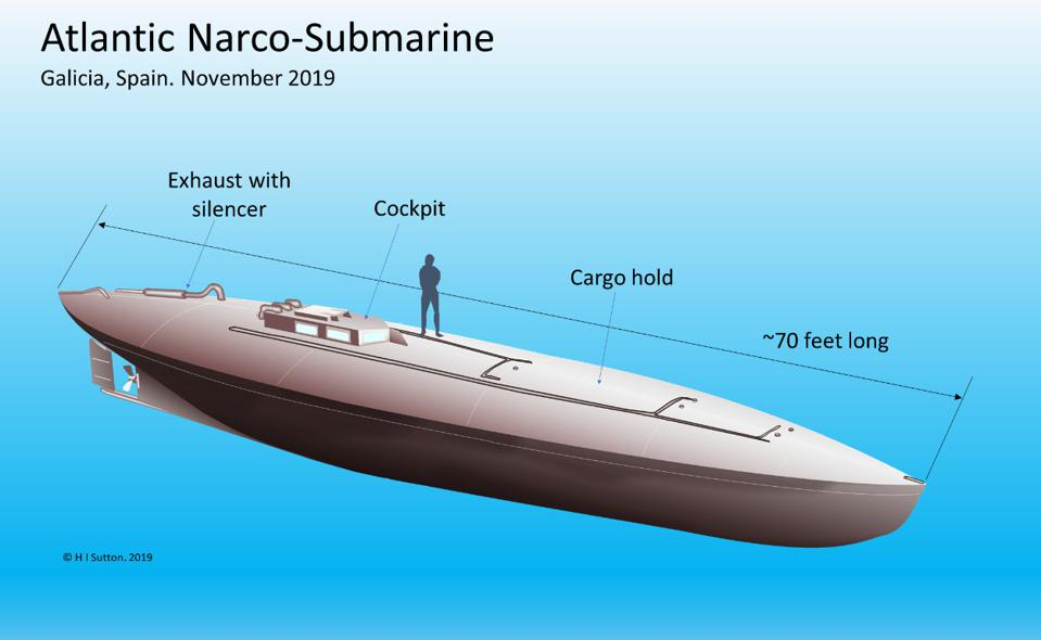 Atlantic drug submarine