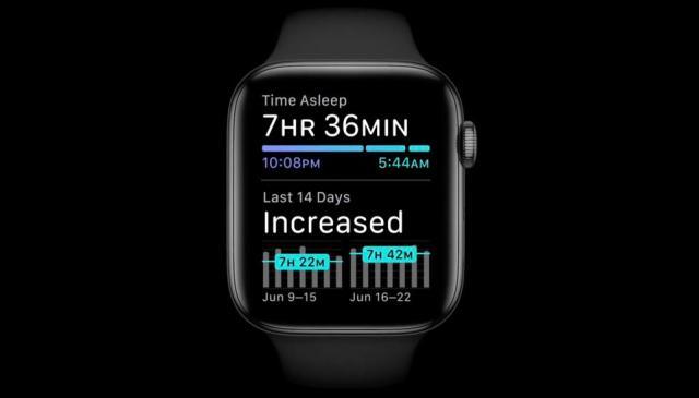 Sleep Tracking on Apple Watch
