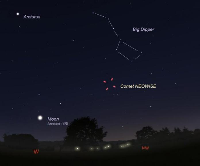 Comet NEOWISE makes its closest approach to Earth on July 23, 2020, as shown here.