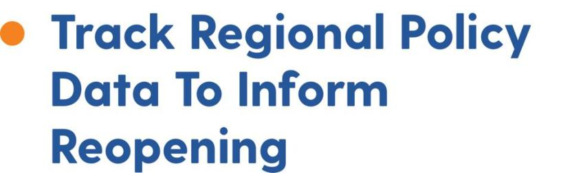 Track regional policy data to inform reopening