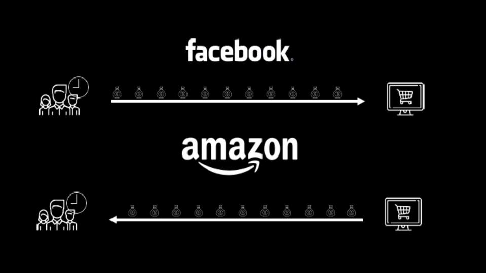 The Shrinking World Of Commerce