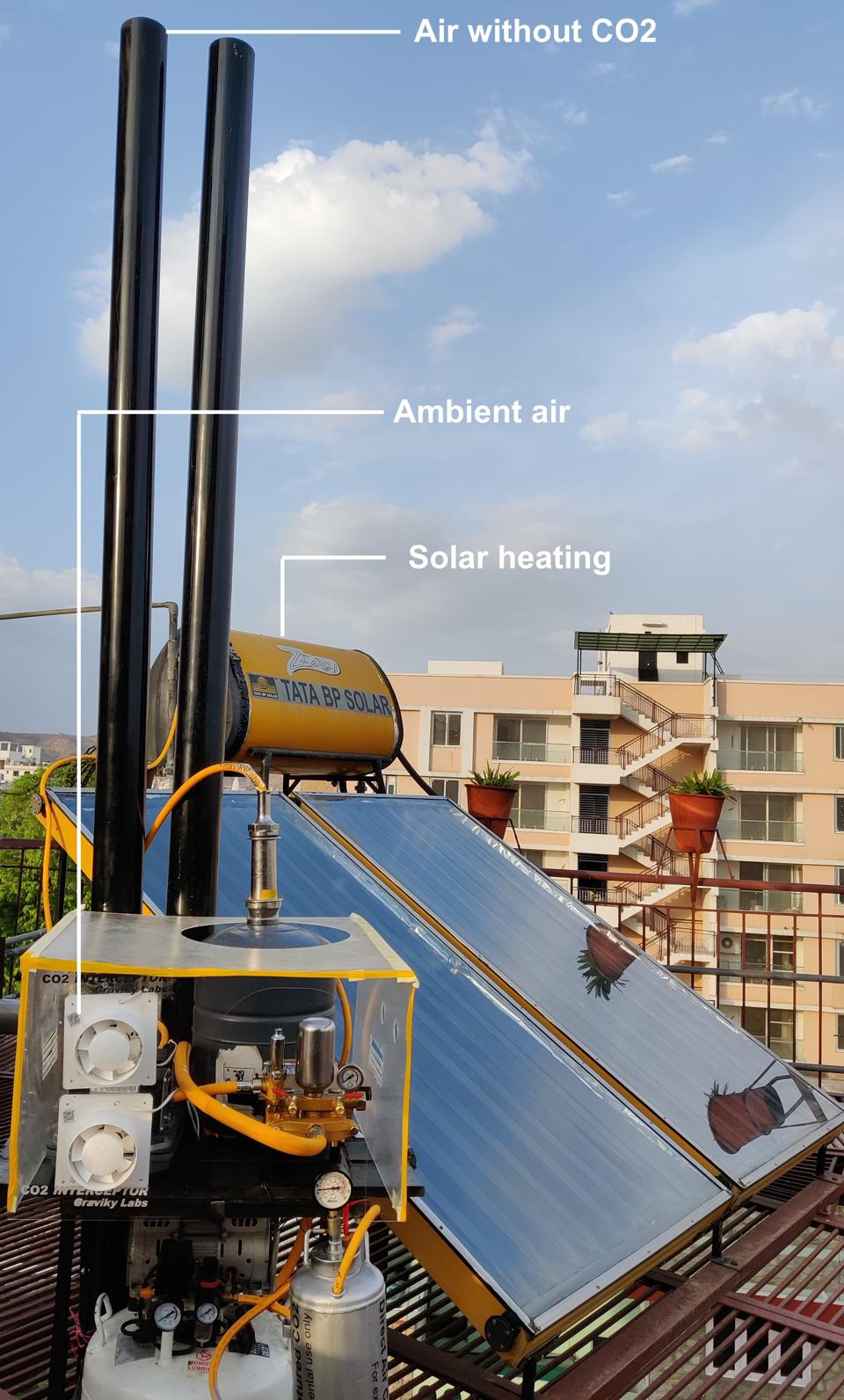 CO2 extraction using solar panel